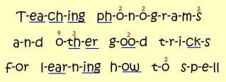 Phonograms 2